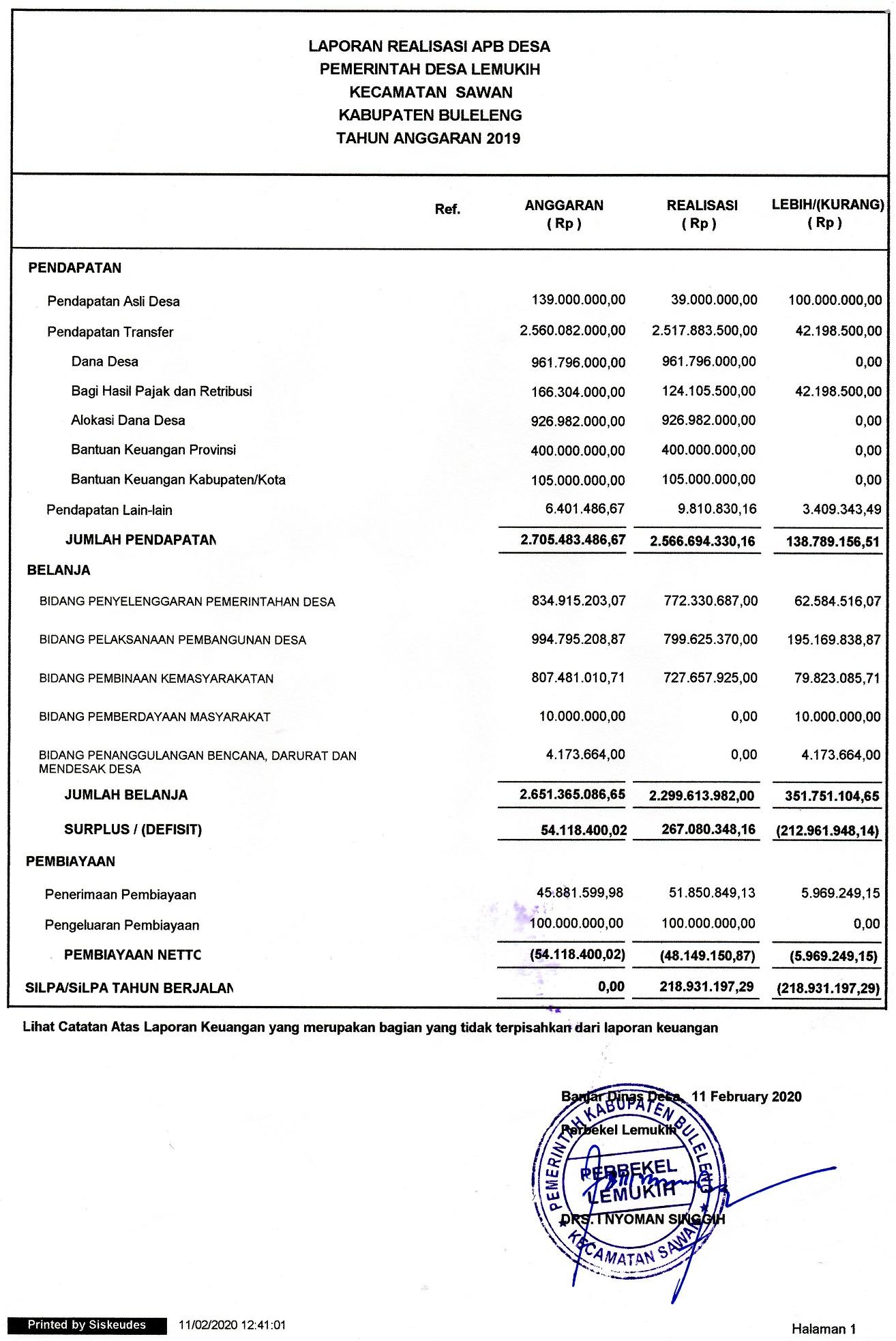 Realisasi Pelaksanaan Anggaran Pendapatan Dan Belanja Desa Tahun Anggaran 2019 Website Desa Lemukih